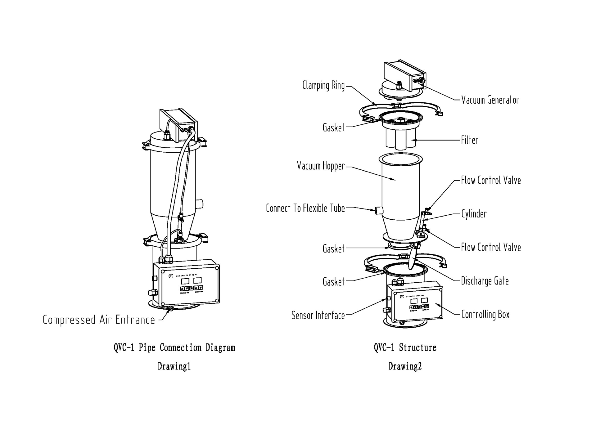 QVC-1 vacuum loader