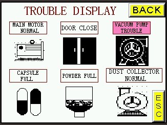 screen trouble display