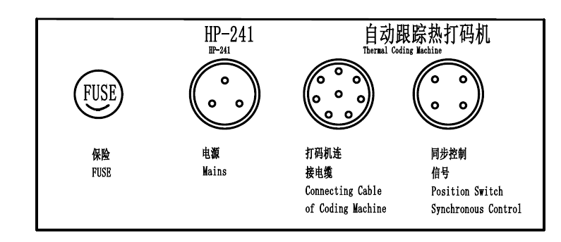 Botting Labeling Machine Coding Printer Detail diagram